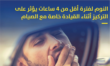 """""""نارسا"""" تعبئ منصات التواصل الاجتماعي والوسائط الرقمية للتحسيس بهدف سياقة آمنة في شهر رمضان"""