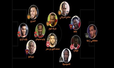 دوري أبطال أفريقيا...أزارو وودادي في التشكيلة المثالية