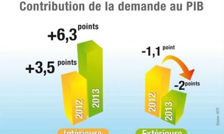 La demande intérieure tirera  la croissance du PIB en 2013