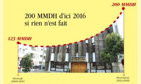 200 MMDH d'ici 2016 si rien n'est fait
