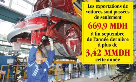 L'industrie  automobile met  le turbo à l'export