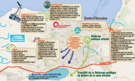 Tunnel, rocades, TGV...Des projets pharaoniques