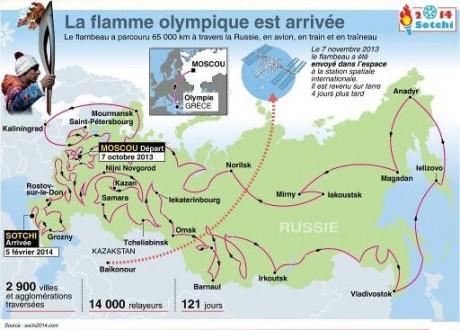 Les Jeux de Sotchi «politisés» par l'Occident