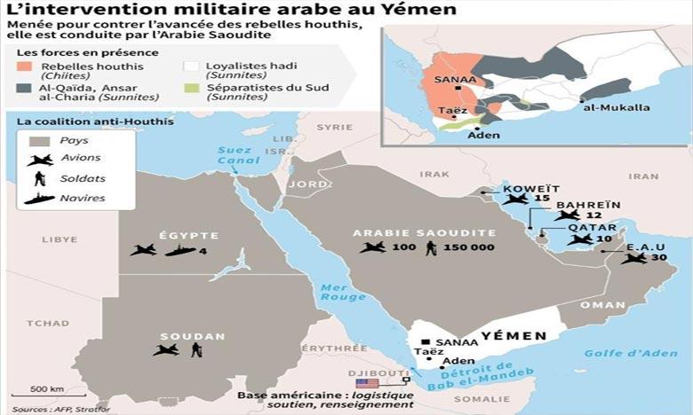 Carte de localisation des forces en présence au Yémen et forces engagées dans l'intervention arabe. Ph : AFP