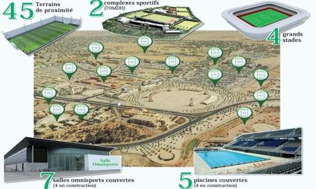 Des investissements d'envergure pour rapprocher les structures sportives du citoyen