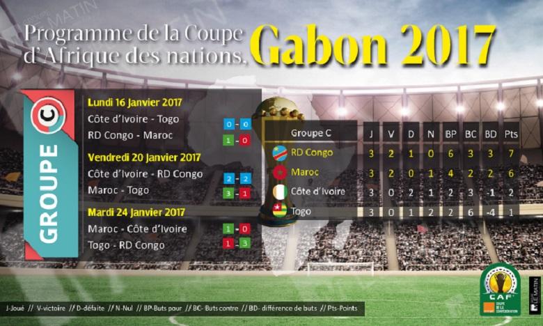 Programme et classement des équipes du groupe C