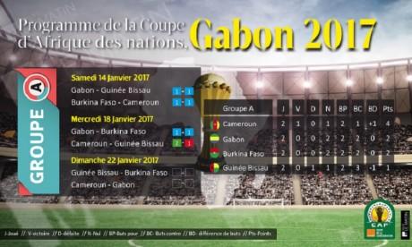 Programme et classement des équipes du Groupe A