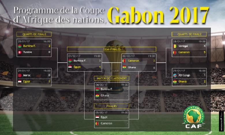 Le Cameroun jouera la finale contre l'Egypte