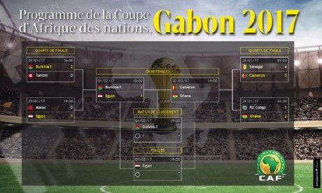 L'Egypte première qualifiée pour la finale qui se jouera dimanche