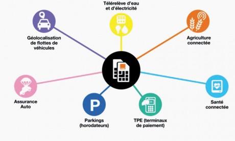 Orange s'offre une  plateforme Smart M2M