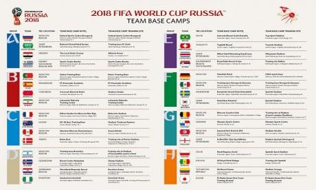 La FIFA révèle le camp de base des Lions de l'Atlas