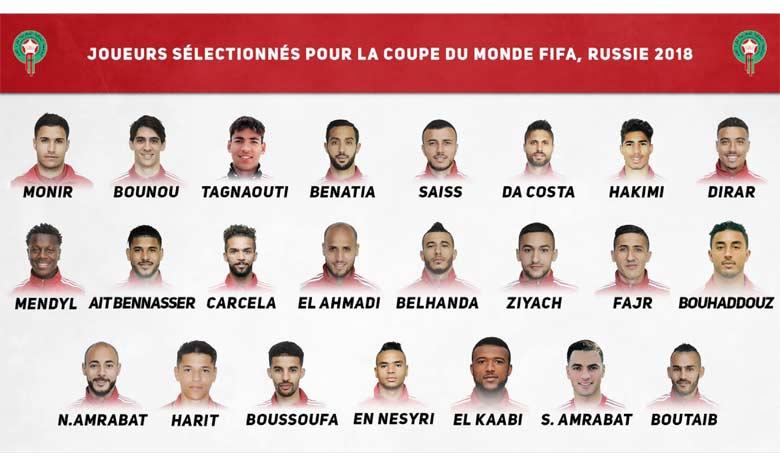 Voici la liste définitive des équipes qui affronteront le Maroc