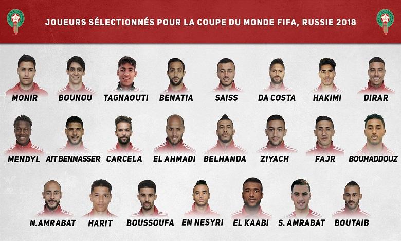 A part l'absence de Badr Banoun, il n'y a aucun changement dans la liste des 23 joueurs qu'Hervé Renard a communiqué ce lundi à la FIFA. Tous les cadres de la sélection nationale feront le déplacement en Russie.