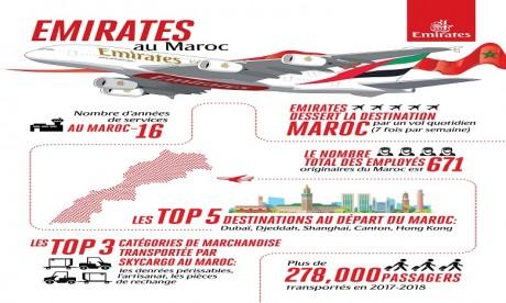 L'A380 booste les performances d'Emirates au Maroc