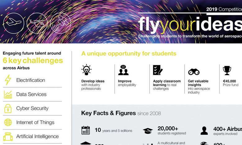Et de 6 pour le concours «Fly your ideas» d'Airbus!