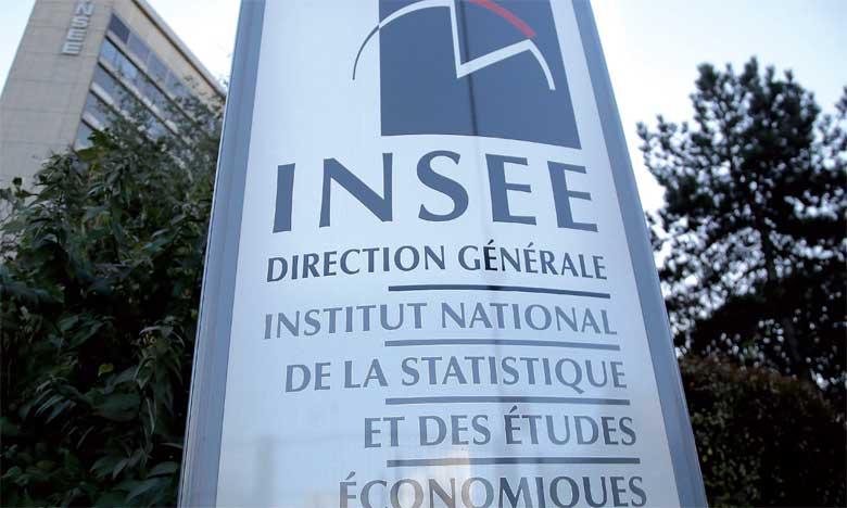 Le solde commercial s'est dégradé de 1,7 milliard d'euros au premier trimestre2018 pour s'établir à 15,8 milliards.