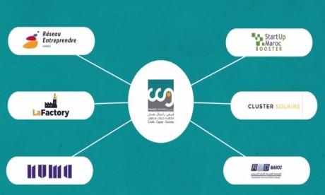 Fonds Innov Invest : Nouvelle capsule vidéo de la CCG