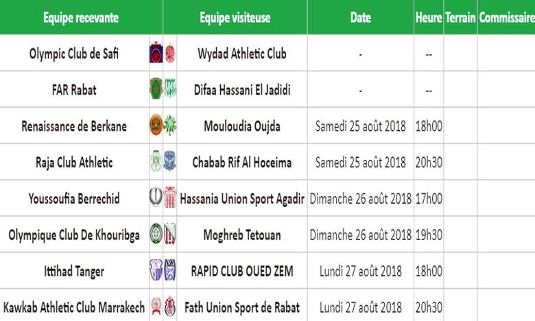 Le programme actualisé de la 1ère journée du championnat national Botola Maroc Telecom D1 de football, prévue le week-end prochain et lundi. Ph : DR