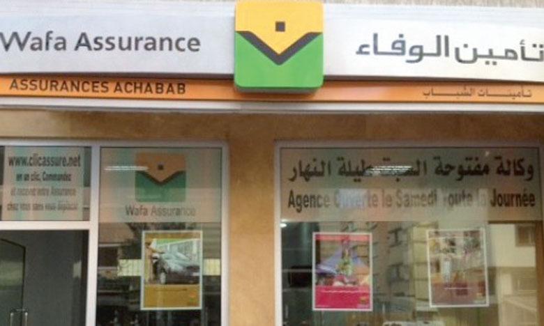 Wafa Assurance émet un profit warning
