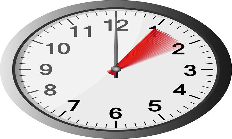 C'est officiel,  le Maroc repasse à l'heure légale GMT dimanche 28 octobre
