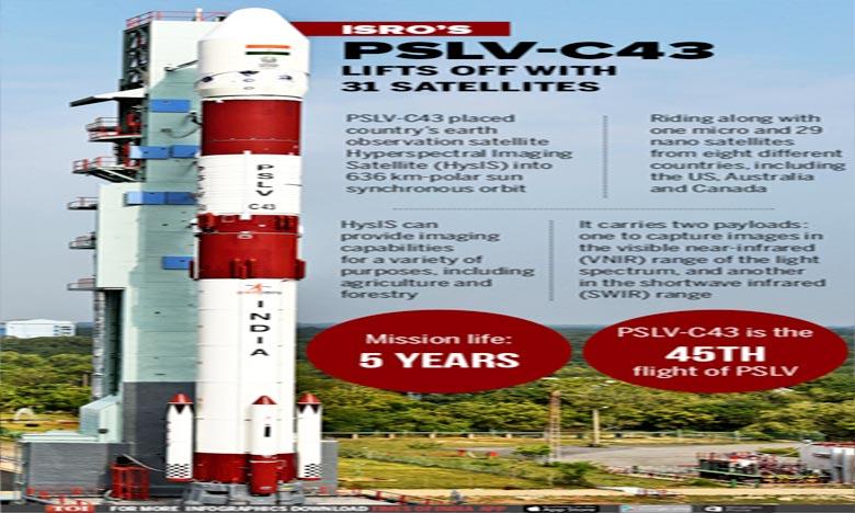 L'Inde met en orbite «HysIS» et 30 satellites étrangers