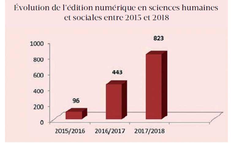 Une augmentation de 8,37% au titre de l'année 2017-2018