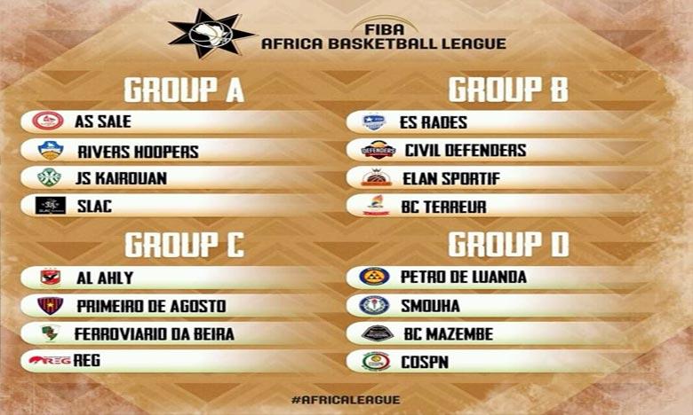 Afroligue de Basketball: Les éliminatoires du groupe A se disputeront à Salé