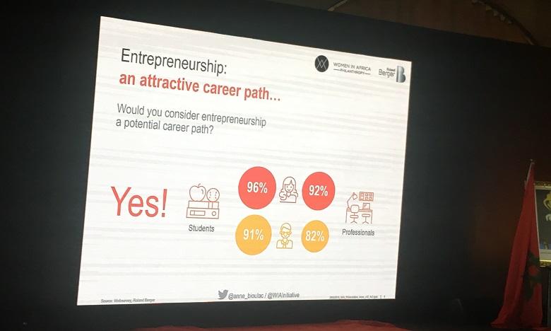 84% des femmes souhaitent entreprendre pour avoir un impact positif sur la société