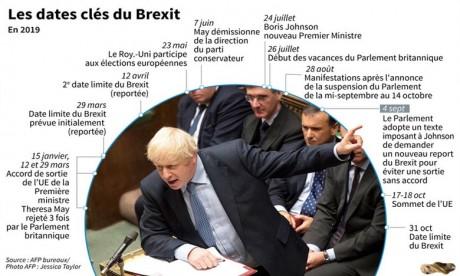 Brexit  : Boris Johnson évoque «d'énormes progrès»