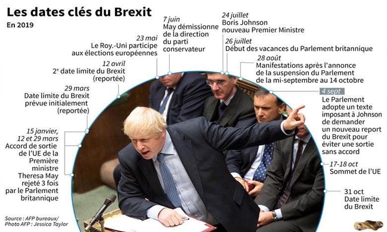 Boris Johnson doit rencontrer au Luxembourg le président de la Commission européenne, Jean-Claude Juncker, et le responsable de l'UE en charge du Brexit, Michel Barnier. Ph : AFP