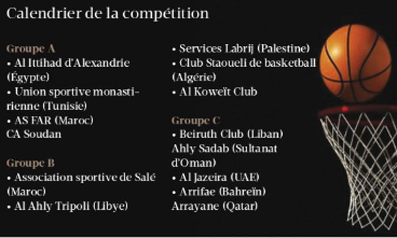 L'AS Salé repart à la conquête de son premier titre en Championnat arabe des clubs