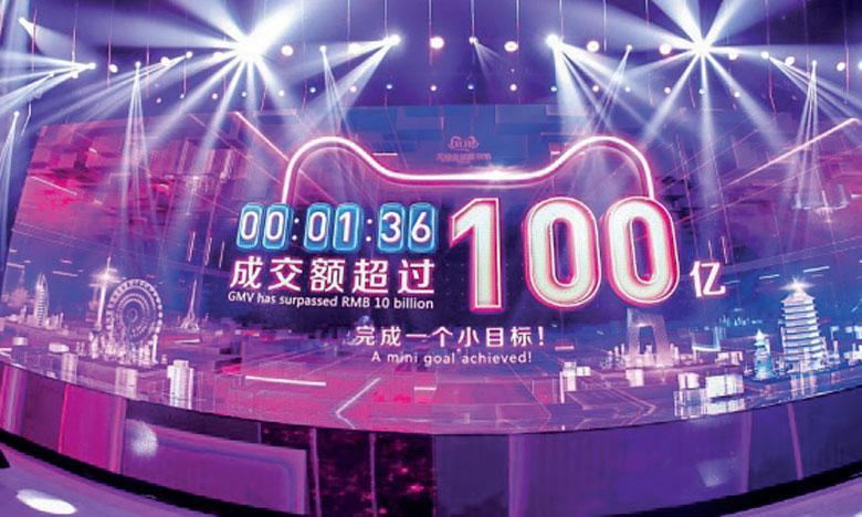 Les Chinois dépensent 1 milliard de dollars en 68 secondes sur Alibaba