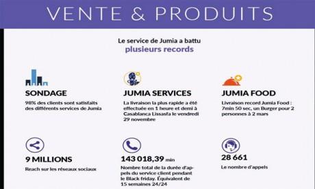 Plus de 15 millions de visiteurs pour le Black Friday de Jumia