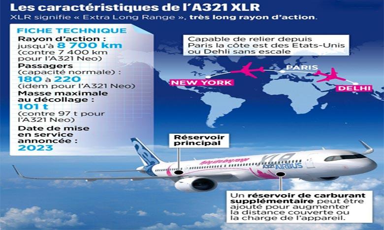 La compagnie aérienne américaine a commandé 50 Airbus A321 XLR afin de remplacer des Boeing vieillissants. Ph : DR