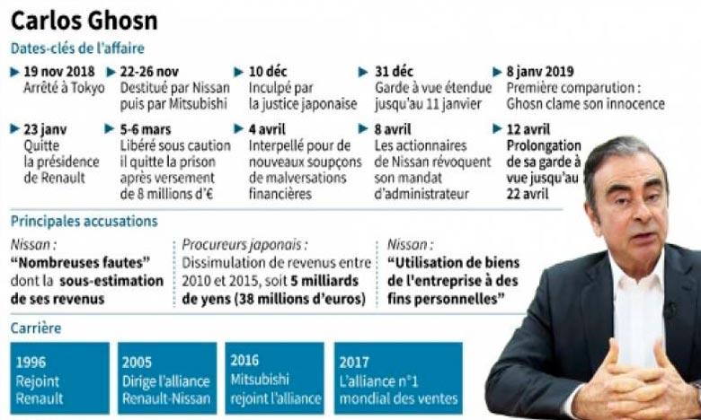 Carlos Ghosn confirme sa fuite au Liban