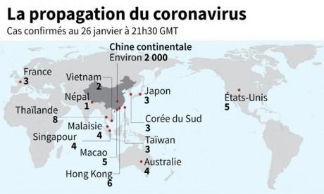 Epidémie de coronavirus : Le championnat de football chinois reporté