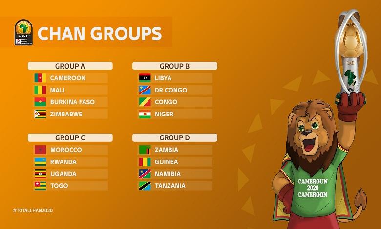 Le Maroc dans le groupe C en compagnie du Rwanda, du Togo et de l'Ouganda
