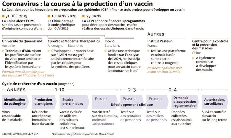 Il y a désormais plus de 45.000 cas dans le monde — Coronavirus