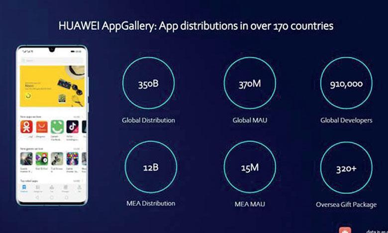 Huawei AppGallery dépasse  les 400 millions d'utilisateurs