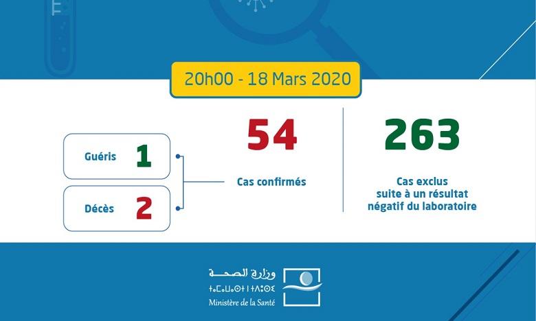 Coronavirus: Le bilan s'alourdit au Maroc