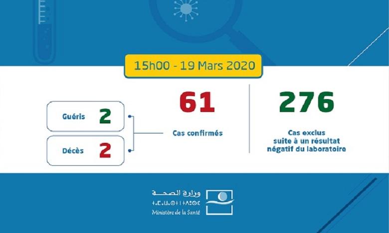 Coronavirus : Deuxième cas de guérison au Maroc