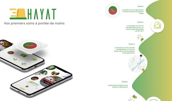 L'application mobile « Hayat Santé » au service de la lutte contre le coronavirus