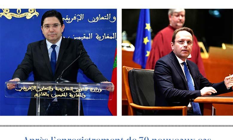 Appui financier de l'UE de 450 millions d'euros au Fonds spécial pour la gestion de la pandémie Covid-19 créé à l'initiative de S.M. le Roi Mohammed VI