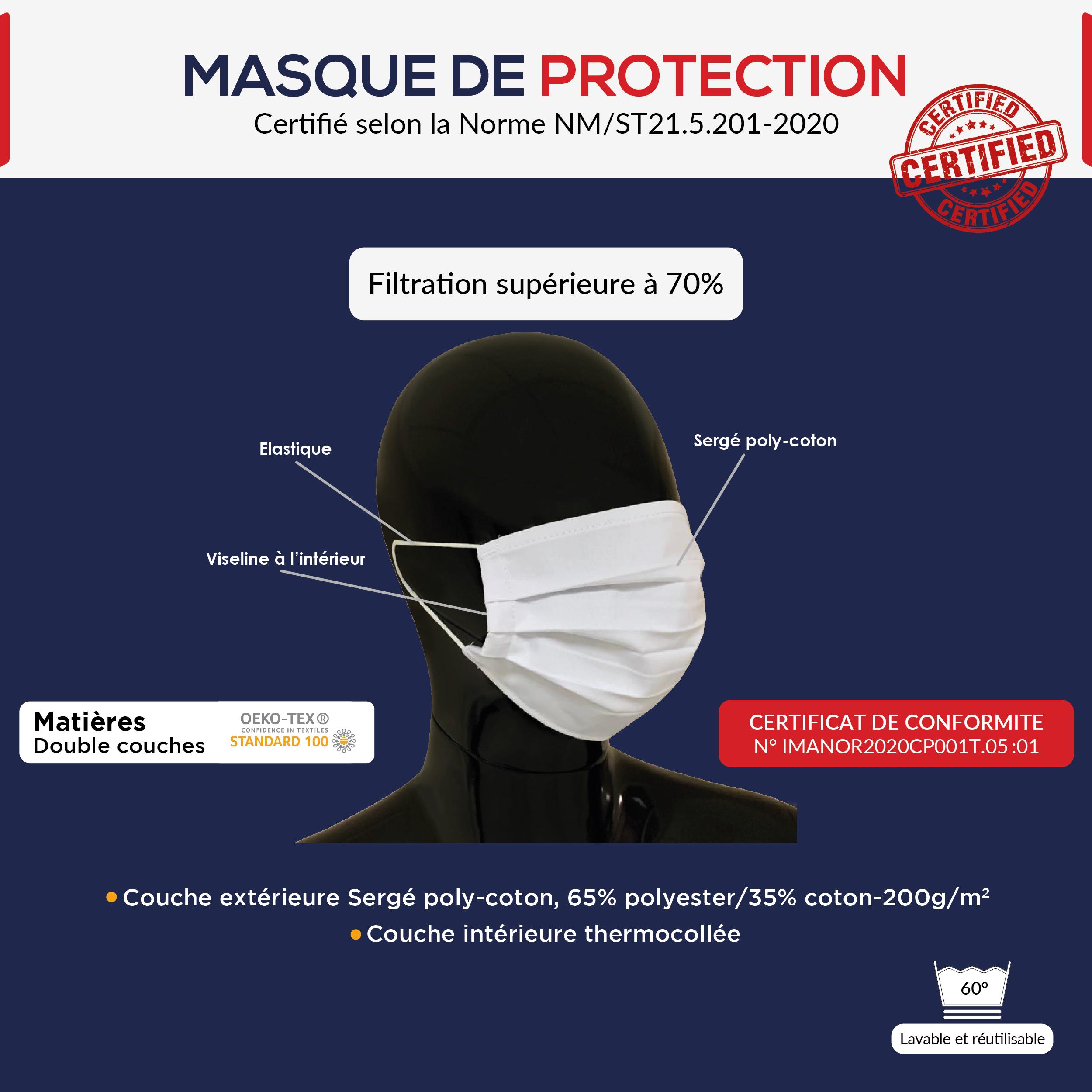 Mustang Workwear se mobilise pour produire des masques de protection