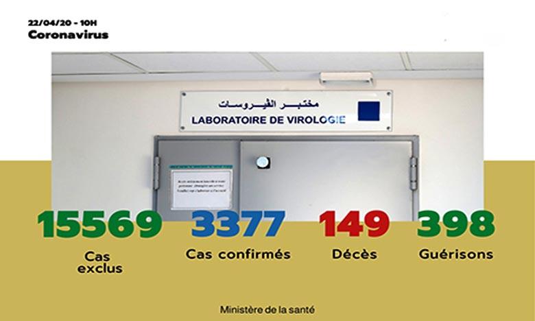 Le nombre de cas de coronavirus au Pakistan s'élève à 453 alors que les forces armées préparent les installations médicales à une «urgence»