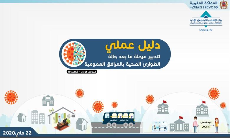Reprise d'activités : un guide pratique pour l'administration publique