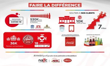 Le système Coca-Cola au Maroc a distribué 2 millions de paniers alimentaires depuis 2004
