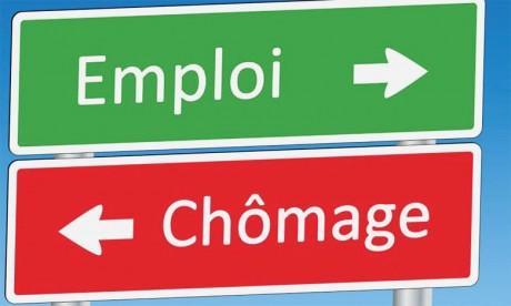 L'économie nationale a perdu 589.000 postes  d'emploi au 2e trimestre