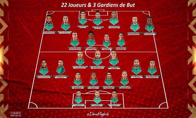 Eliminatoires CAN-2021: Voici les joueurs retenus pour la double confrontation contre la République centrafricaine