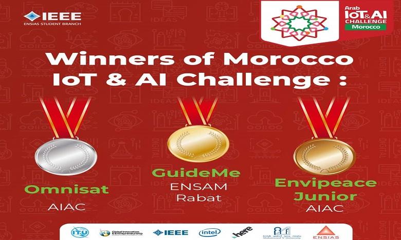 Découvrez les gagnants du Morocco IoT & AI Challenge